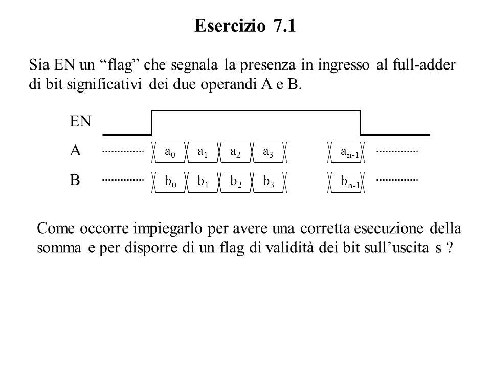 Esercizio 7.1 Sia EN un flag che segnala la presenza in ingresso al full-adder. di bit significativi dei due operandi A e B.