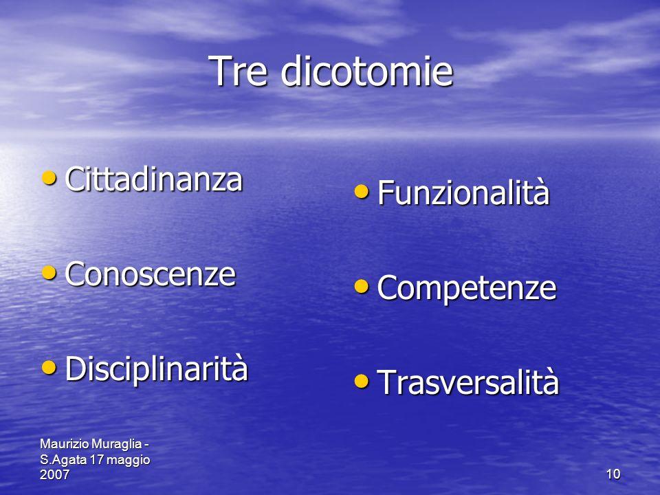Tre dicotomie Cittadinanza Funzionalità Conoscenze Competenze