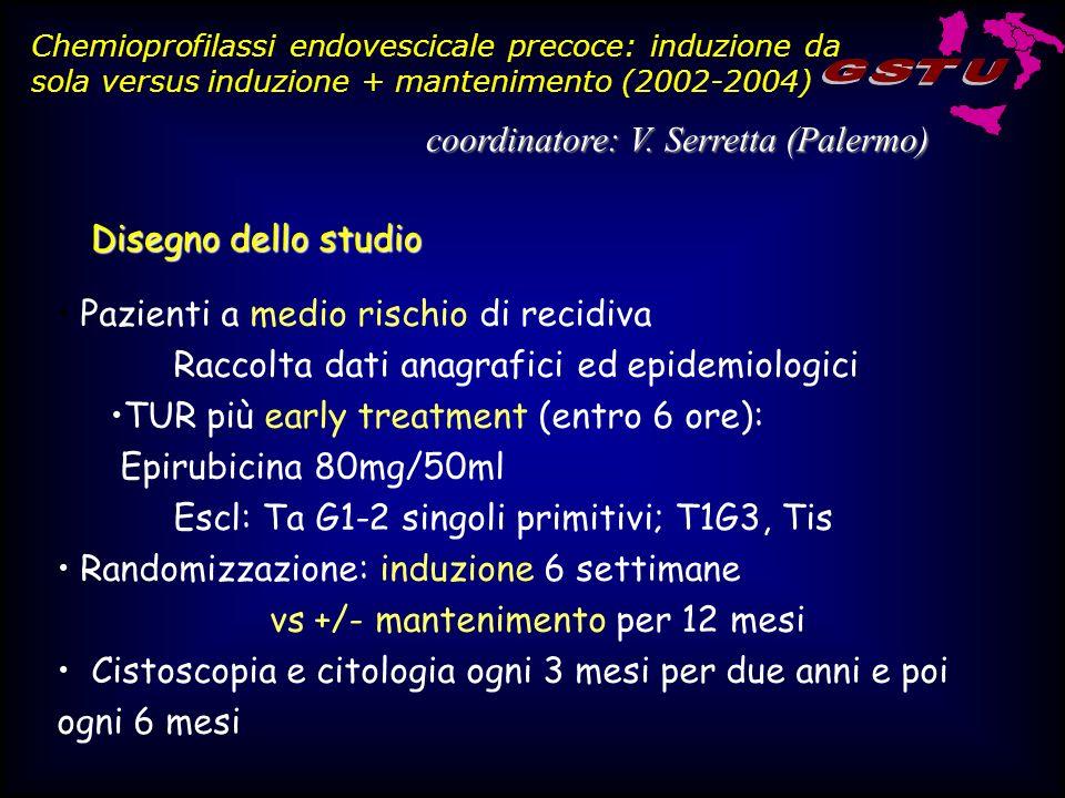 G S T U coordinatore: V. Serretta (Palermo) Disegno dello studio