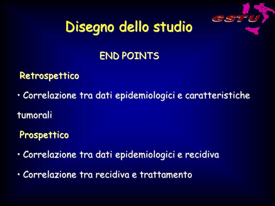 G S T U Disegno dello studio END POINTS Retrospettico
