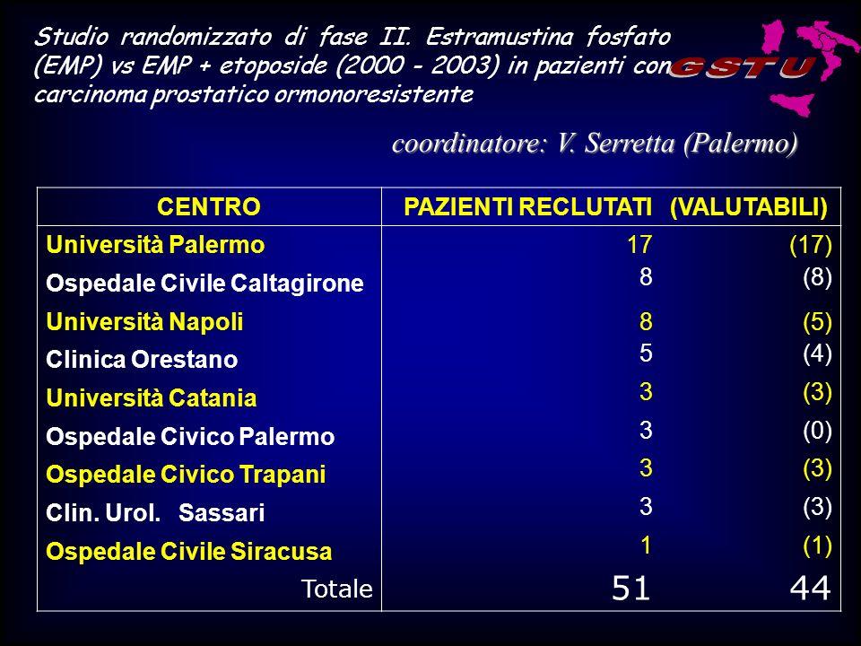 G S T U 51 44 coordinatore: V. Serretta (Palermo)