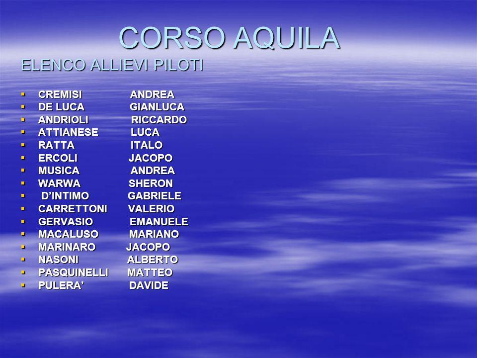 CORSO AQUILA ELENCO ALLIEVI PILOTI