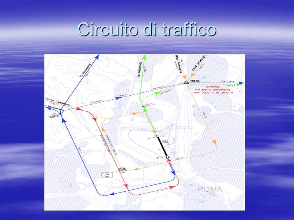 Circuito di traffico