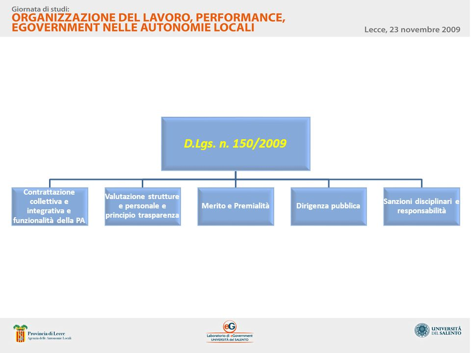 D.Lgs. n. 150/2009 Contrattazione collettiva e integrativa e funzionalità della PA. Valutazione strutture e personale e principio trasparenza.