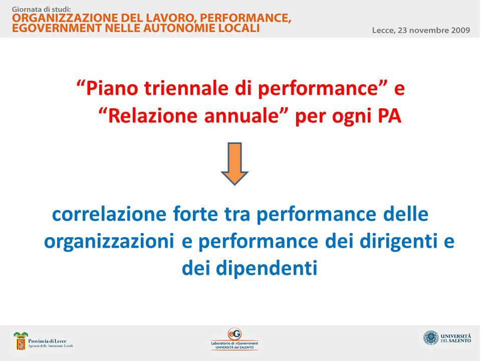 Piano triennale di performance e Relazione annuale per ogni PA
