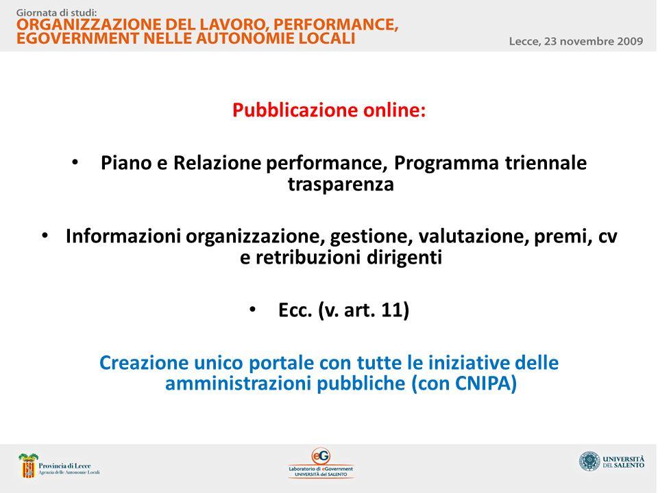 Pubblicazione online: