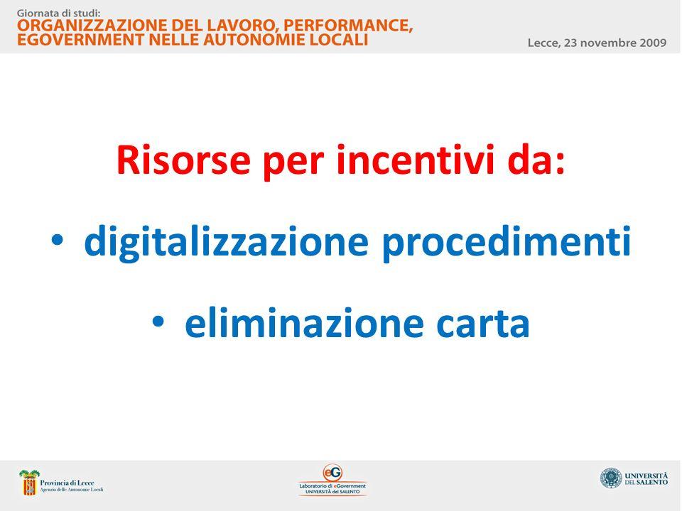 Risorse per incentivi da: digitalizzazione procedimenti