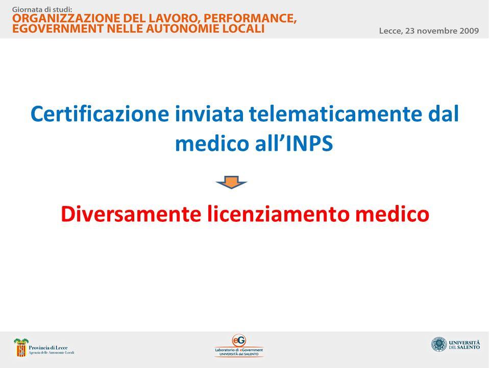 Certificazione inviata telematicamente dal medico all'INPS Diversamente licenziamento medico