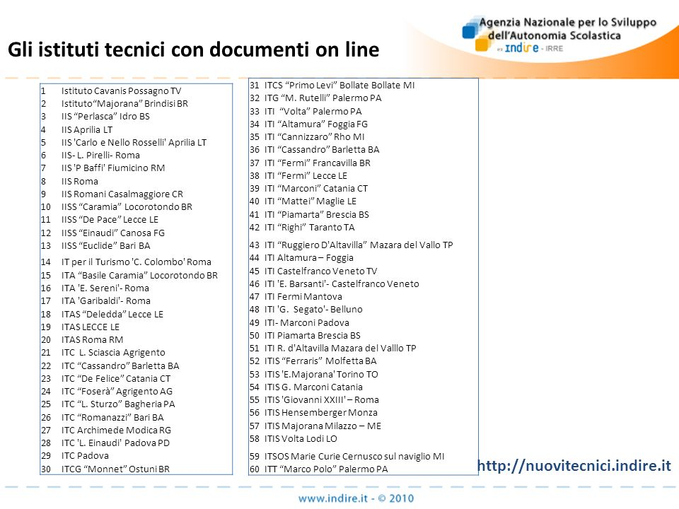 Gli istituti tecnici con documenti on line