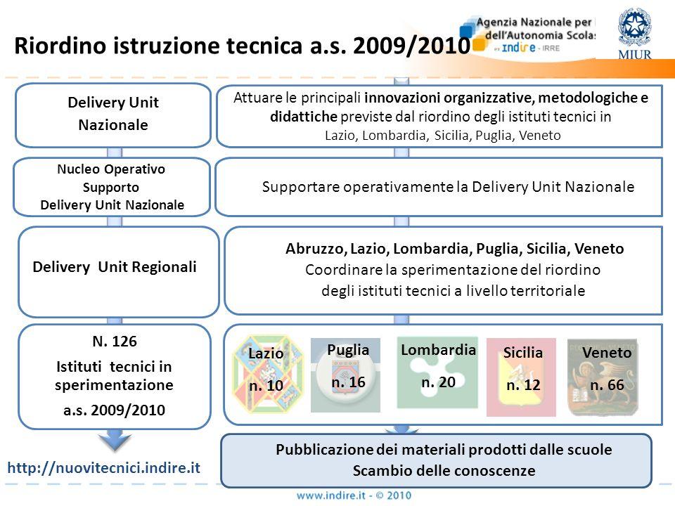 Riordino istruzione tecnica a.s. 2009/2010