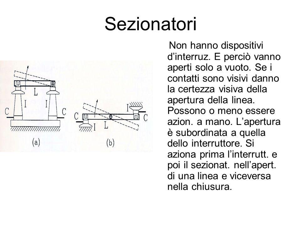 Sezionatori