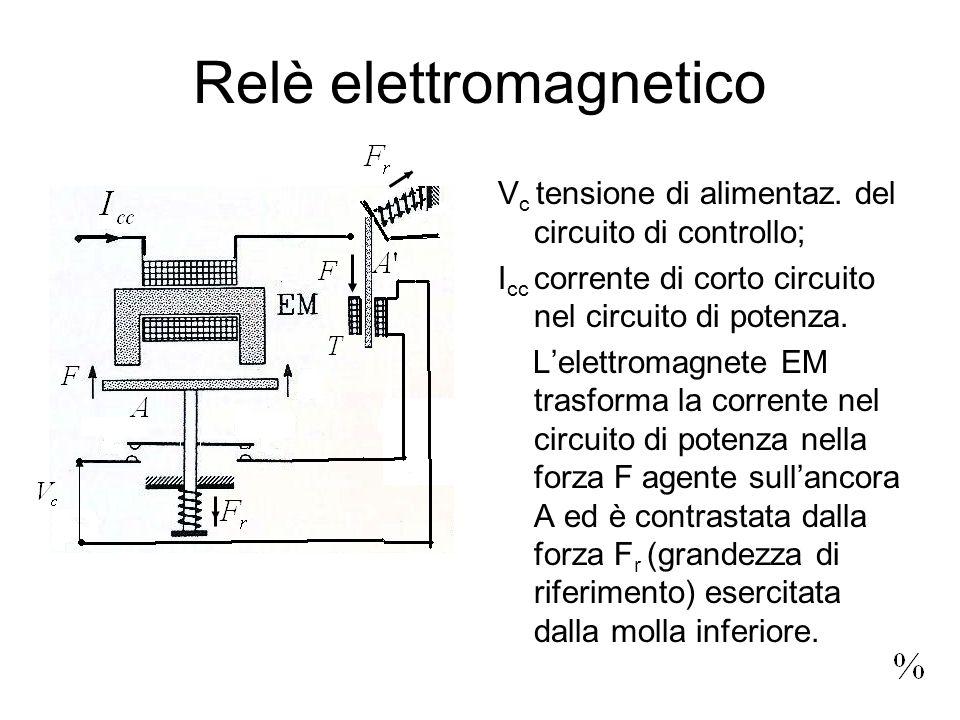Relè elettromagnetico