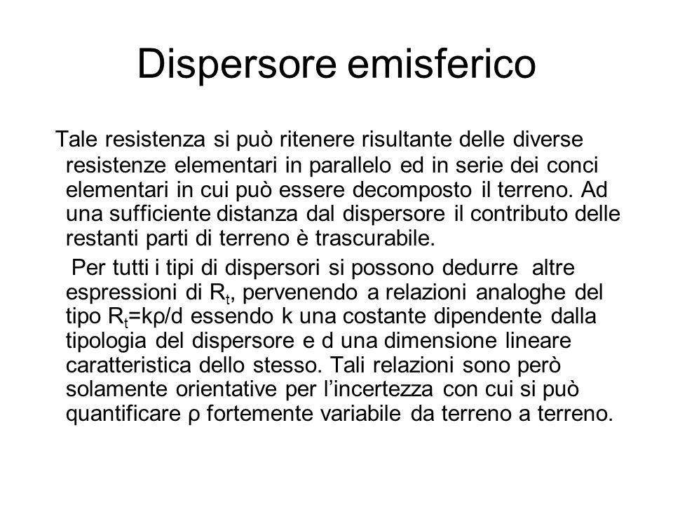 Dispersore emisferico