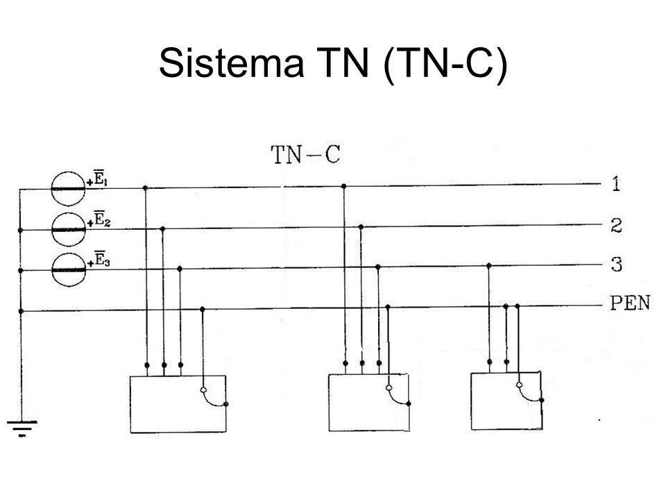 Sistema TN (TN-C)