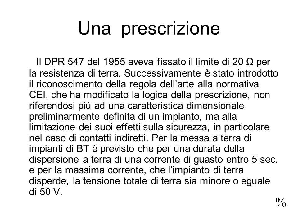 Una prescrizione