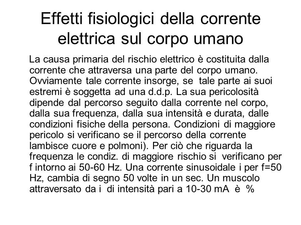 Effetti fisiologici della corrente elettrica sul corpo umano