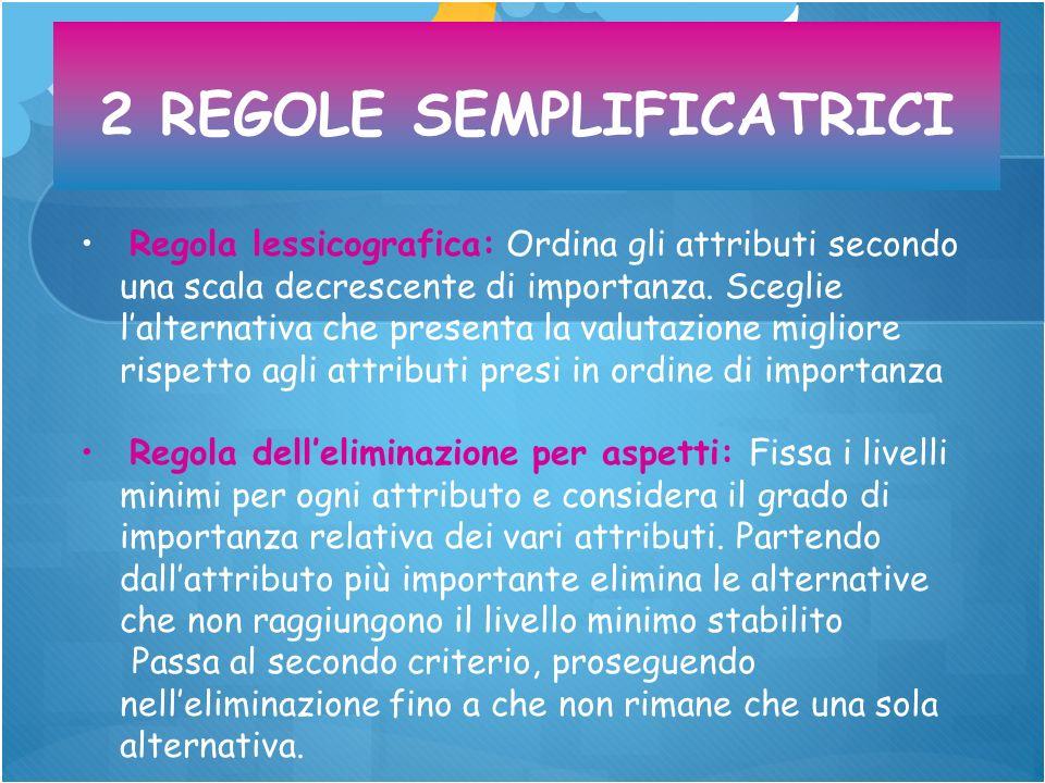 2 REGOLE SEMPLIFICATRICI