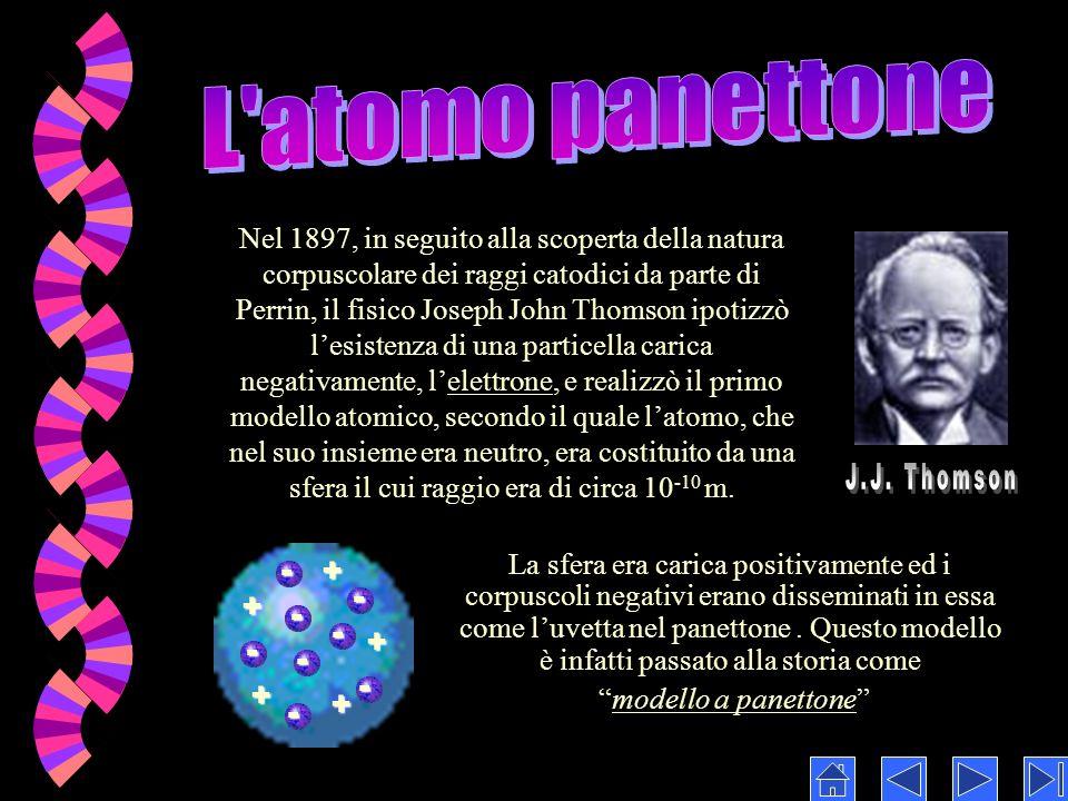 L atomo panettone J.J. Thomson - + - + - - + - - - + + -