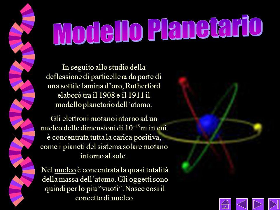 Modello Planetario