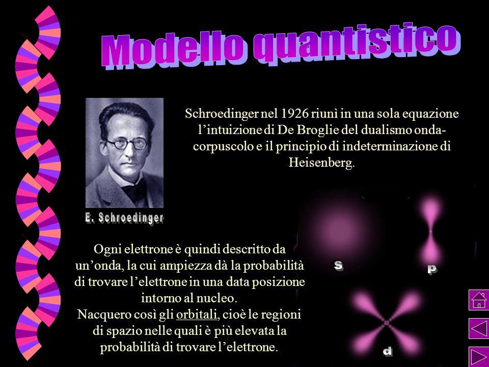 Modello quantistico E. Schroedinger s p d