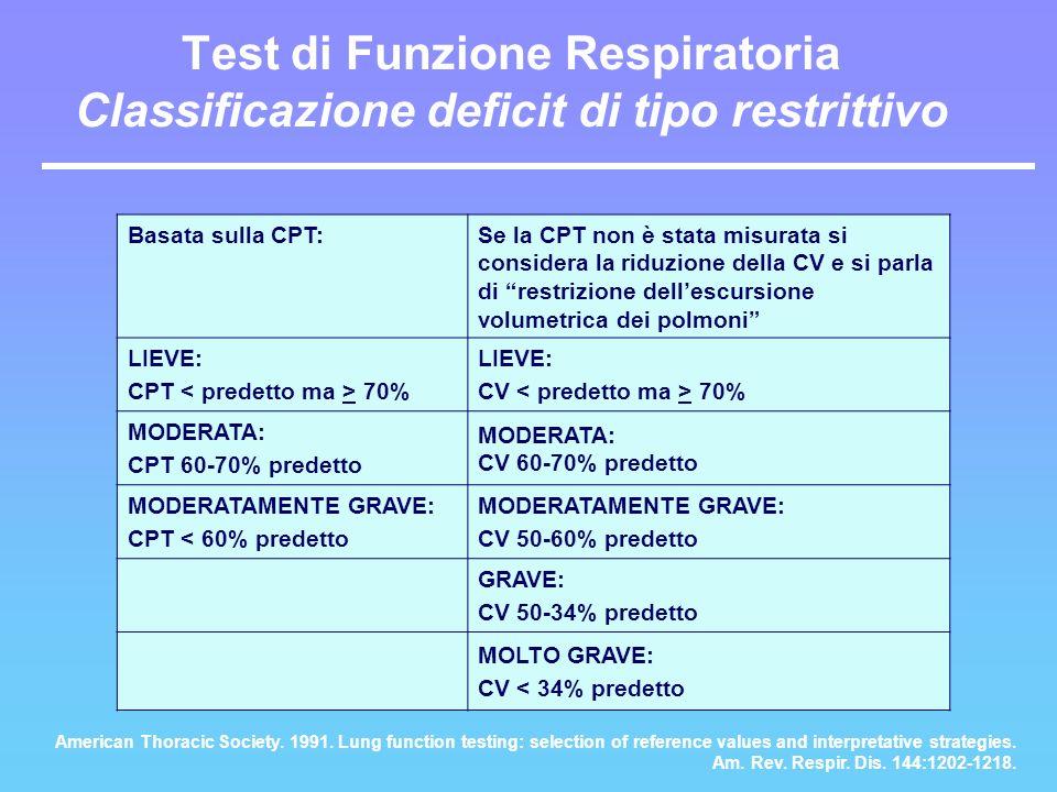Test di Funzione Respiratoria Classificazione deficit di tipo restrittivo