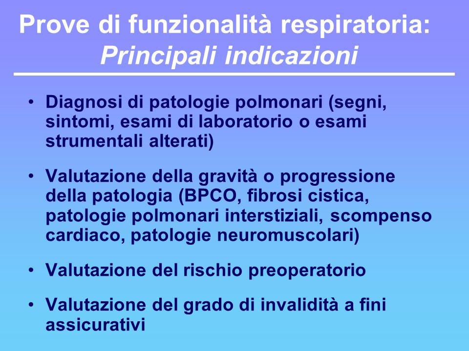 Prove di funzionalità respiratoria: Principali indicazioni