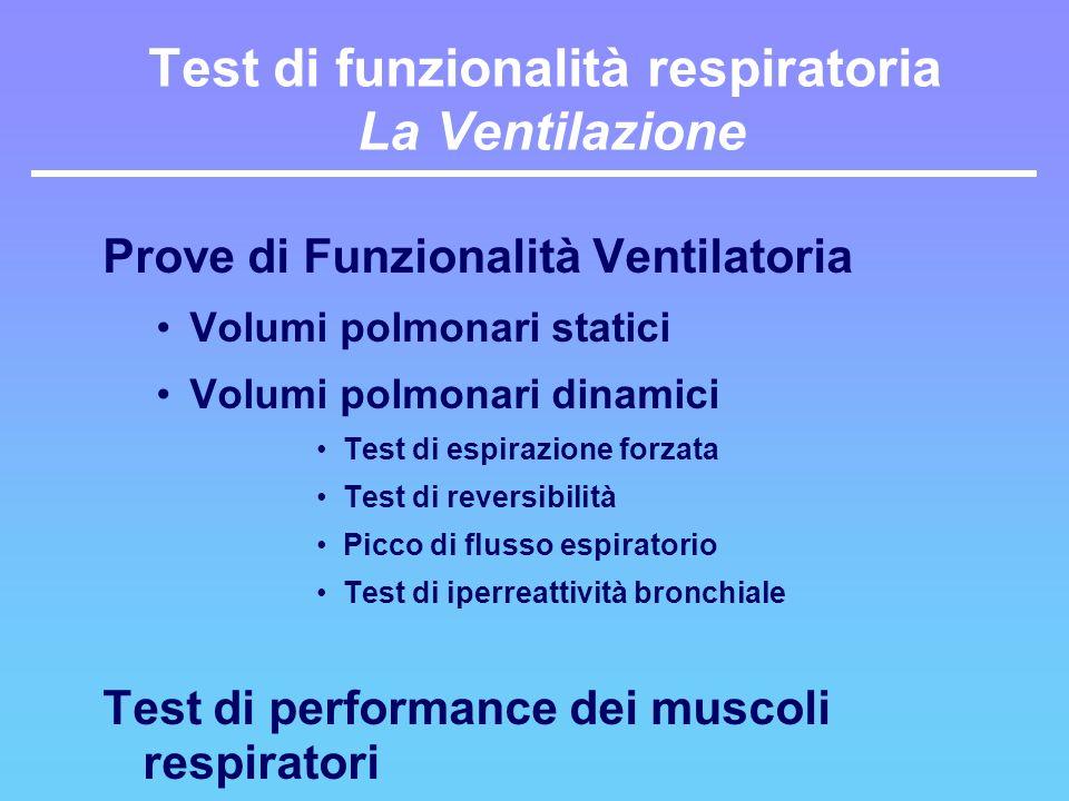 Test di funzionalità respiratoria La Ventilazione