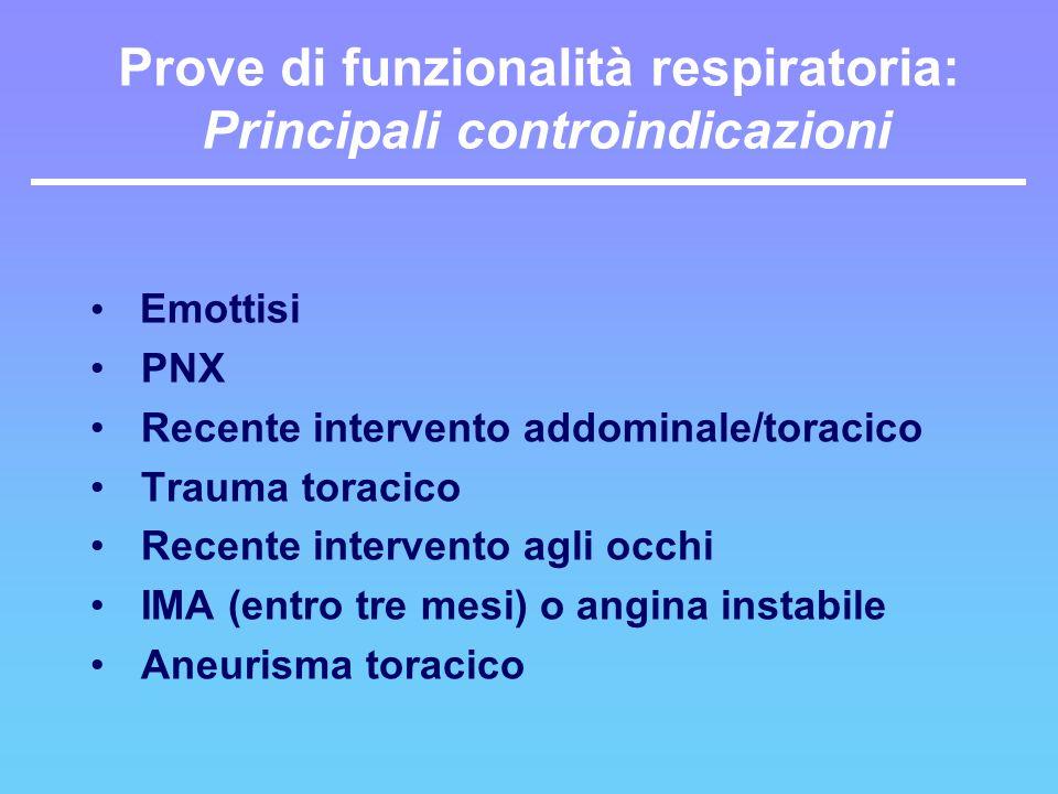 Prove di funzionalità respiratoria: Principali controindicazioni
