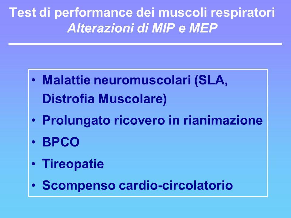 Test di performance dei muscoli respiratori Alterazioni di MIP e MEP