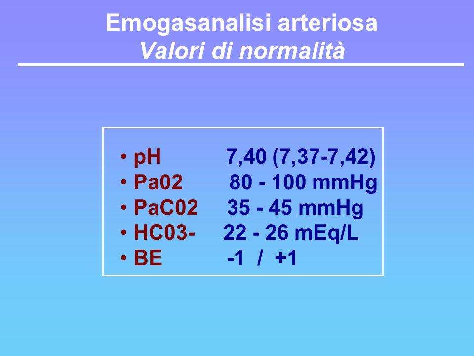 Emogasanalisi arteriosa Valori di normalità