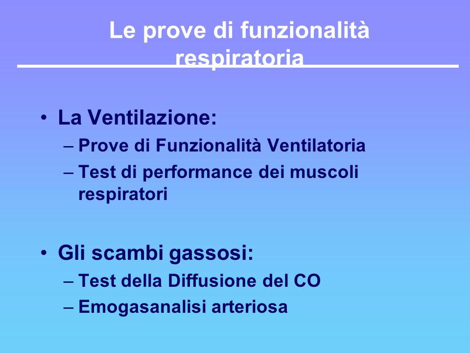 Le prove di funzionalità respiratoria