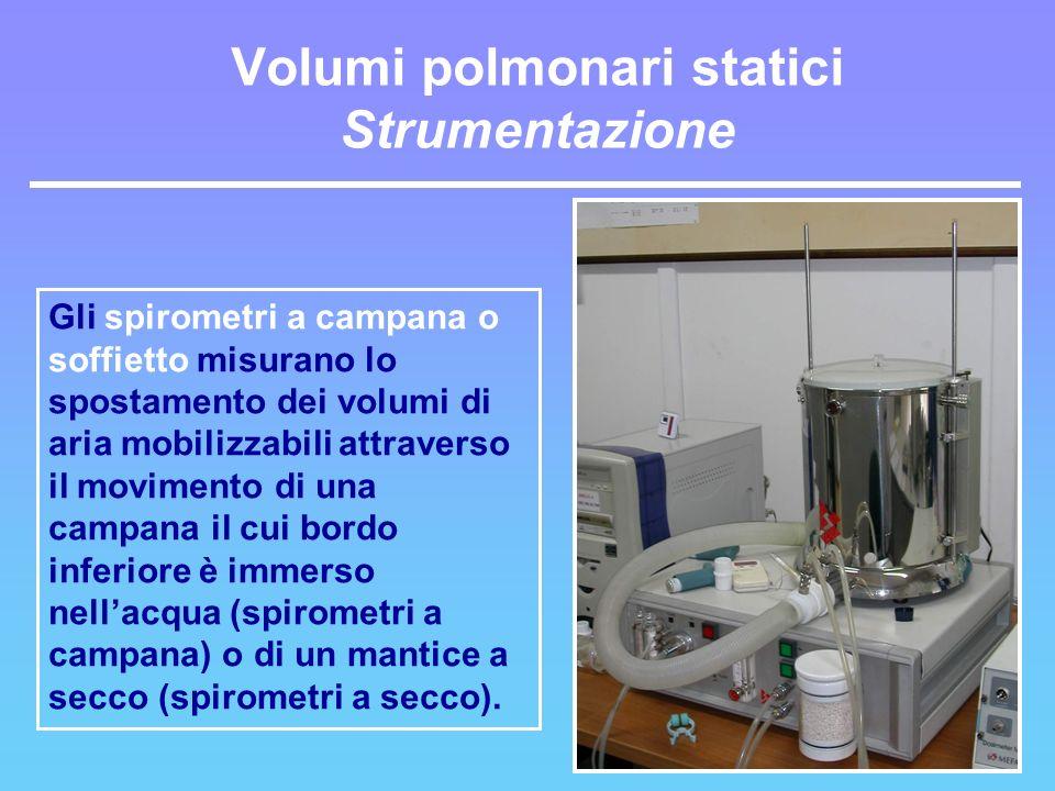 Volumi polmonari statici Strumentazione