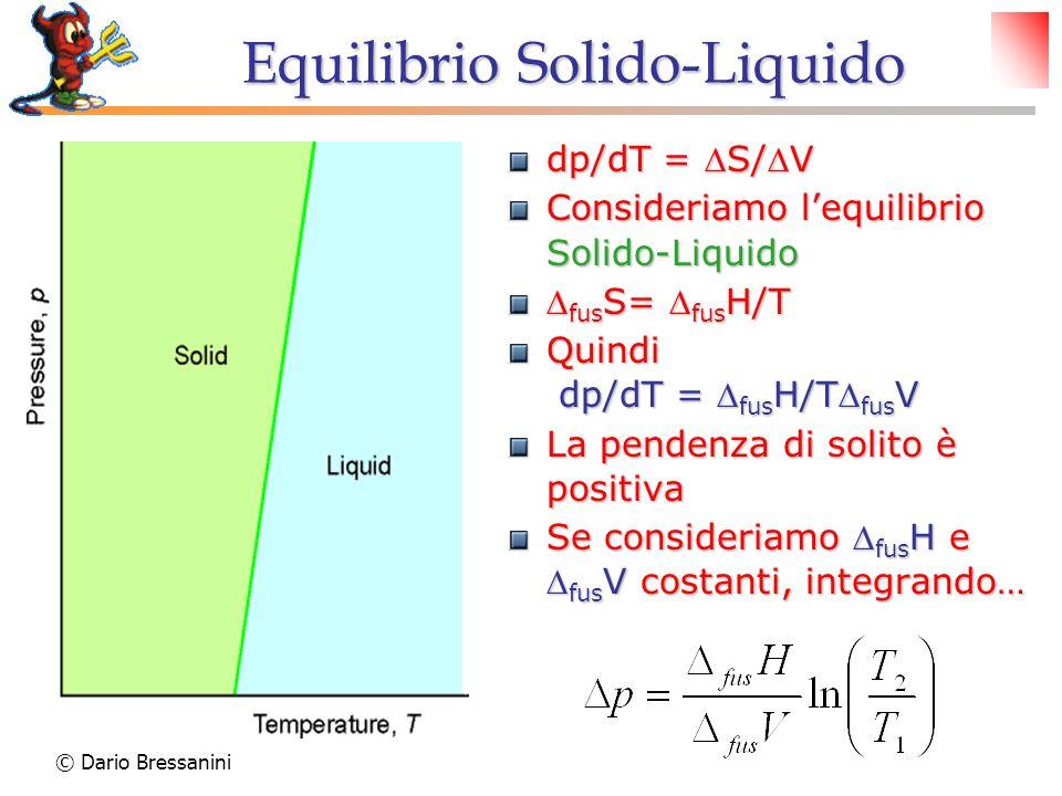 Equilibrio Solido-Liquido