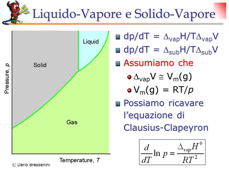 Liquido-Vapore e Solido-Vapore