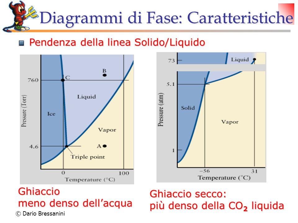 Diagrammi di Fase: Caratteristiche