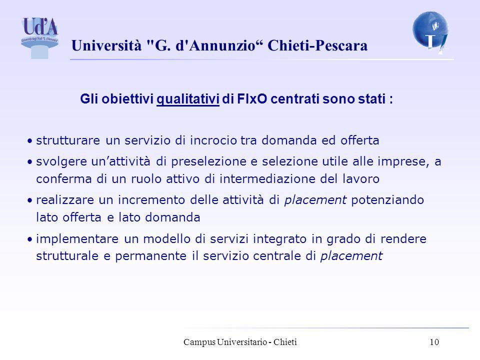 Gli obiettivi qualitativi di FIxO centrati sono stati :