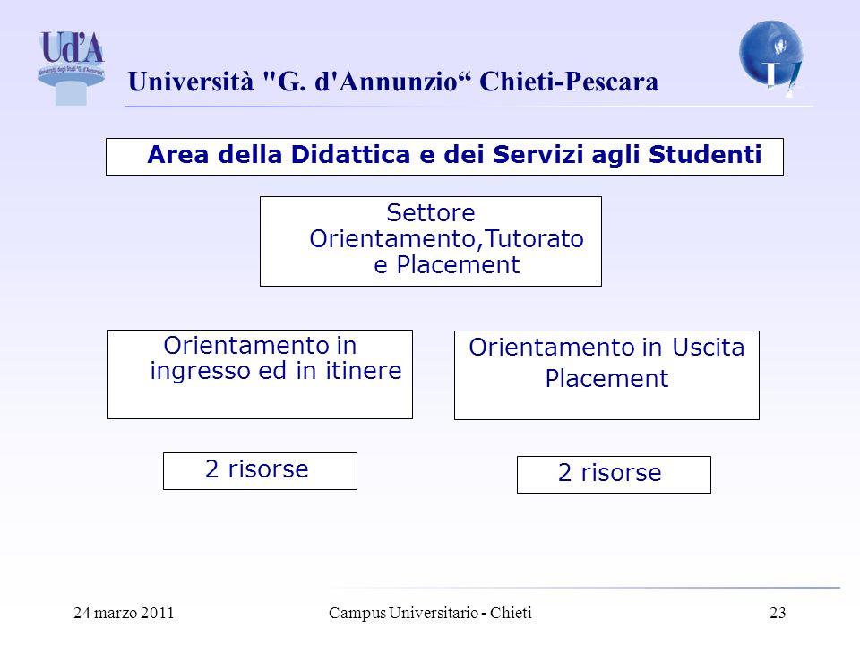 Area della Didattica e dei Servizi agli Studenti