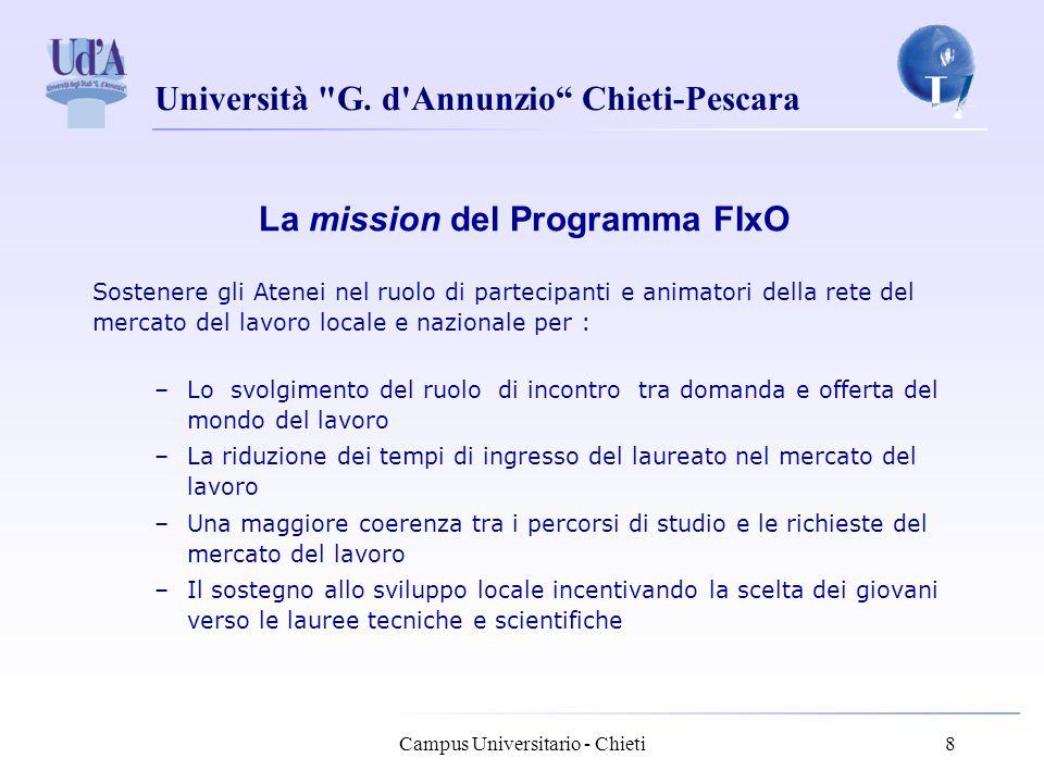 La mission del Programma FIxO