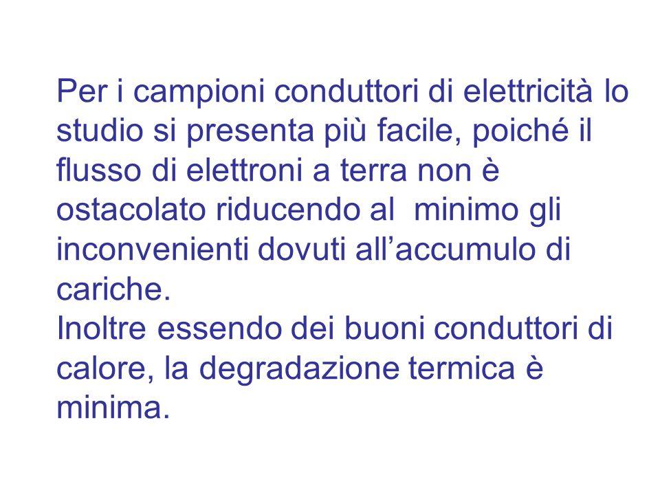 Per i campioni conduttori di elettricità lo studio si presenta più facile, poiché il flusso di elettroni a terra non è ostacolato riducendo al minimo gli inconvenienti dovuti all'accumulo di cariche.
