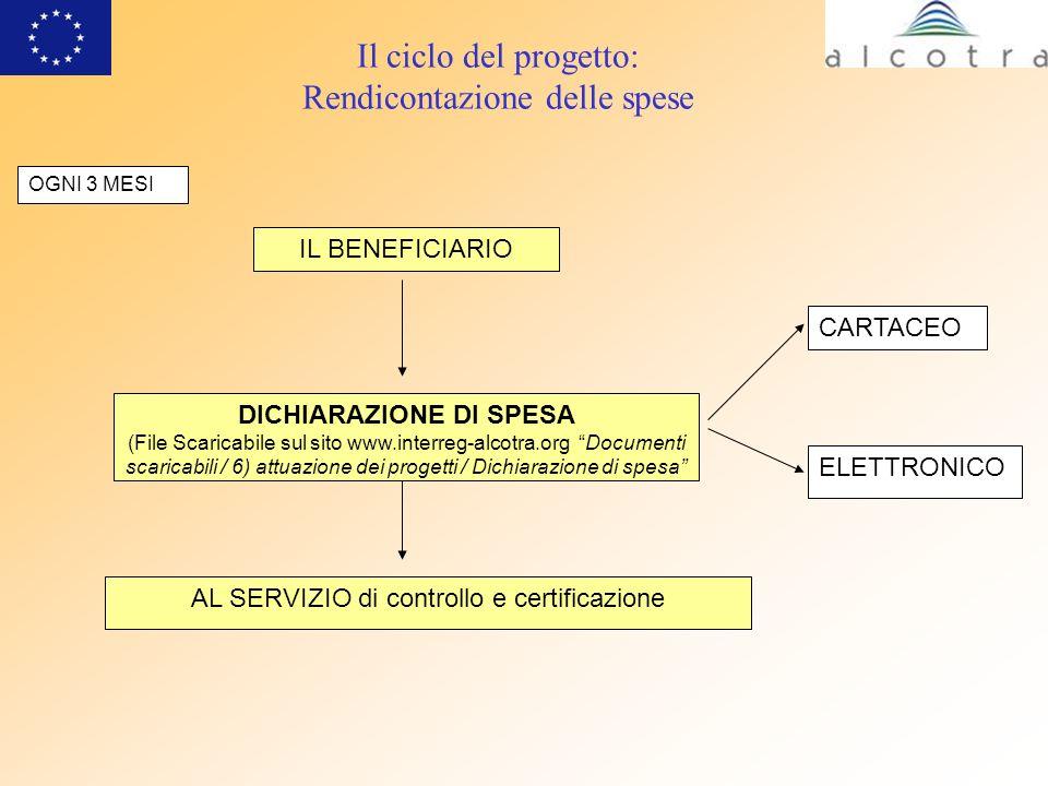Il ciclo del progetto: Rendicontazione delle spese