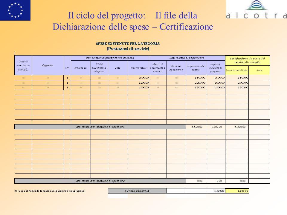 Il ciclo del progetto: Il file della Dichiarazione delle spese – Certificazione