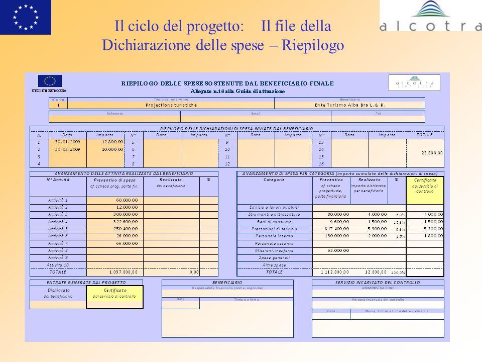 Il ciclo del progetto: Il file della Dichiarazione delle spese – Riepilogo