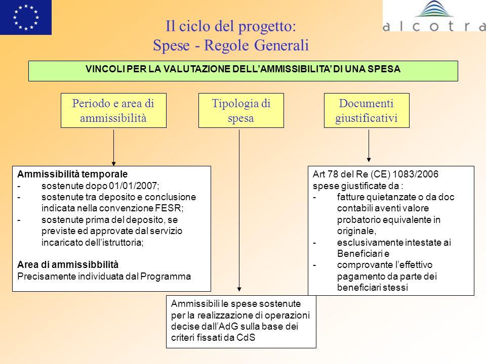 VINCOLI PER LA VALUTAZIONE DELL'AMMISSIBILITA' DI UNA SPESA