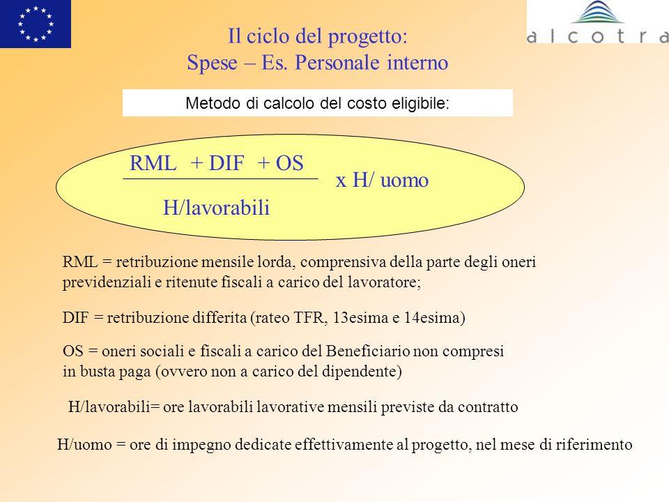 Il ciclo del progetto: Spese – Es. Personale interno