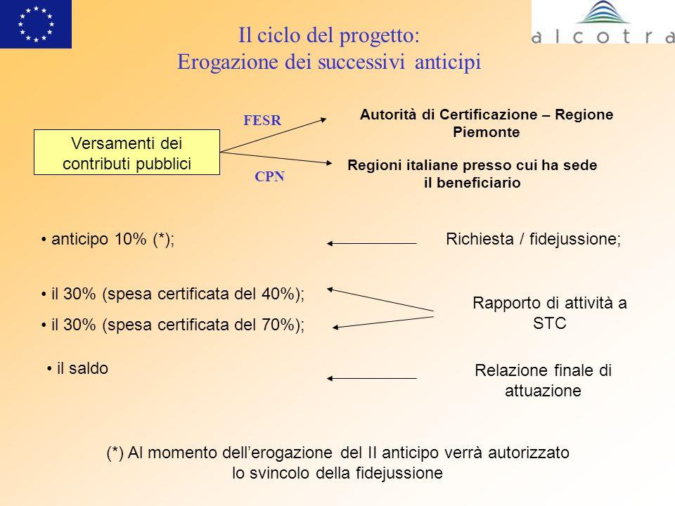 Il ciclo del progetto: Erogazione dei successivi anticipi