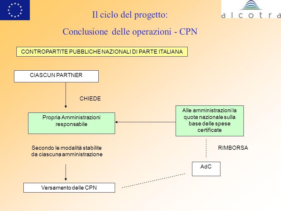 Conclusione delle operazioni - CPN