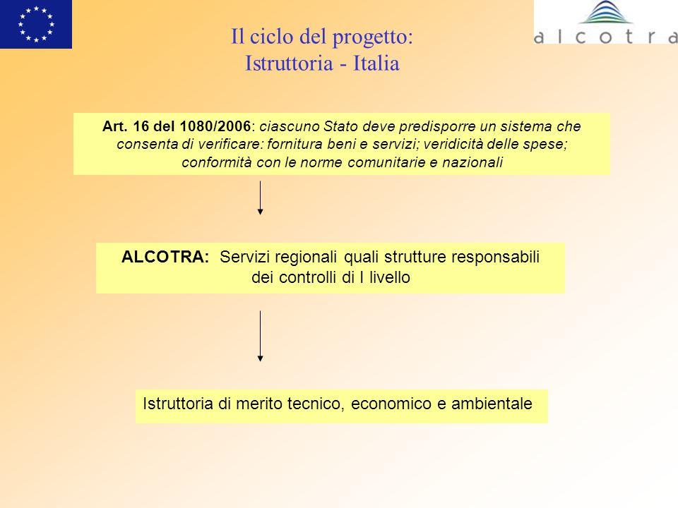Il ciclo del progetto: Istruttoria - Italia