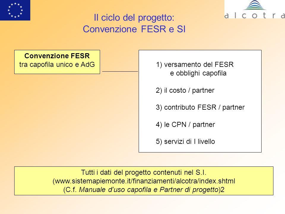 Il ciclo del progetto: Convenzione FESR e SI