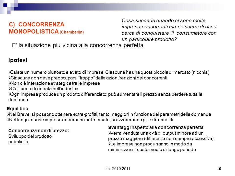 C) CONCORRENZA MONOPOLISTICA (Chamberlin)