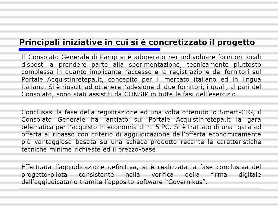 Principali iniziative in cui si è concretizzato il progetto